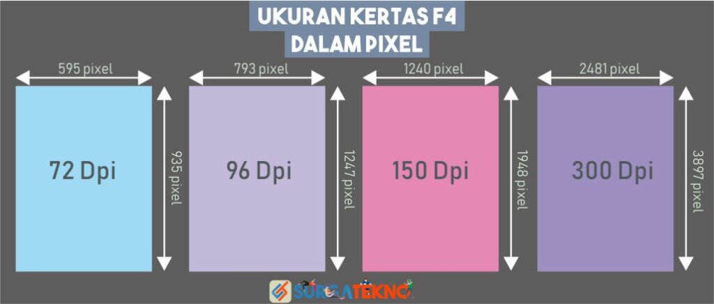 Ukuran F4 dalam Pixel