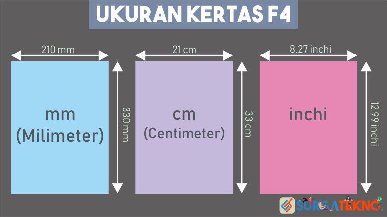Ukuran Kertas F4 dalam CM, MM, dan Inchi