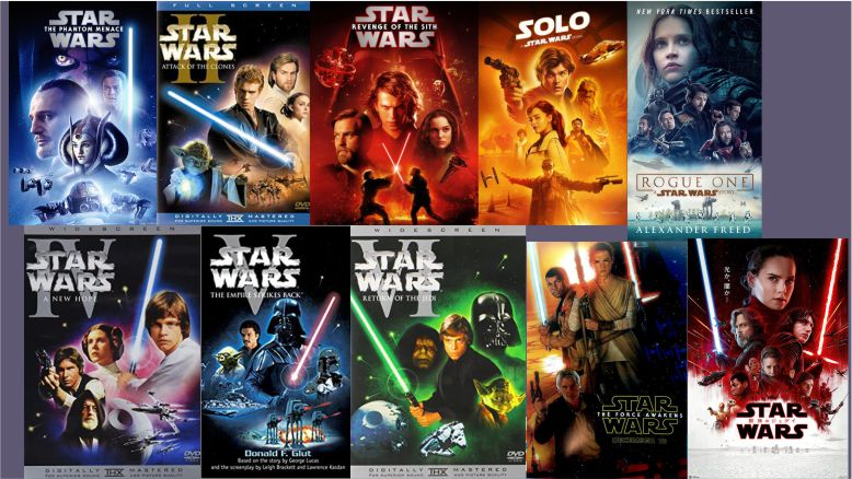 Urutan Film Star Wars