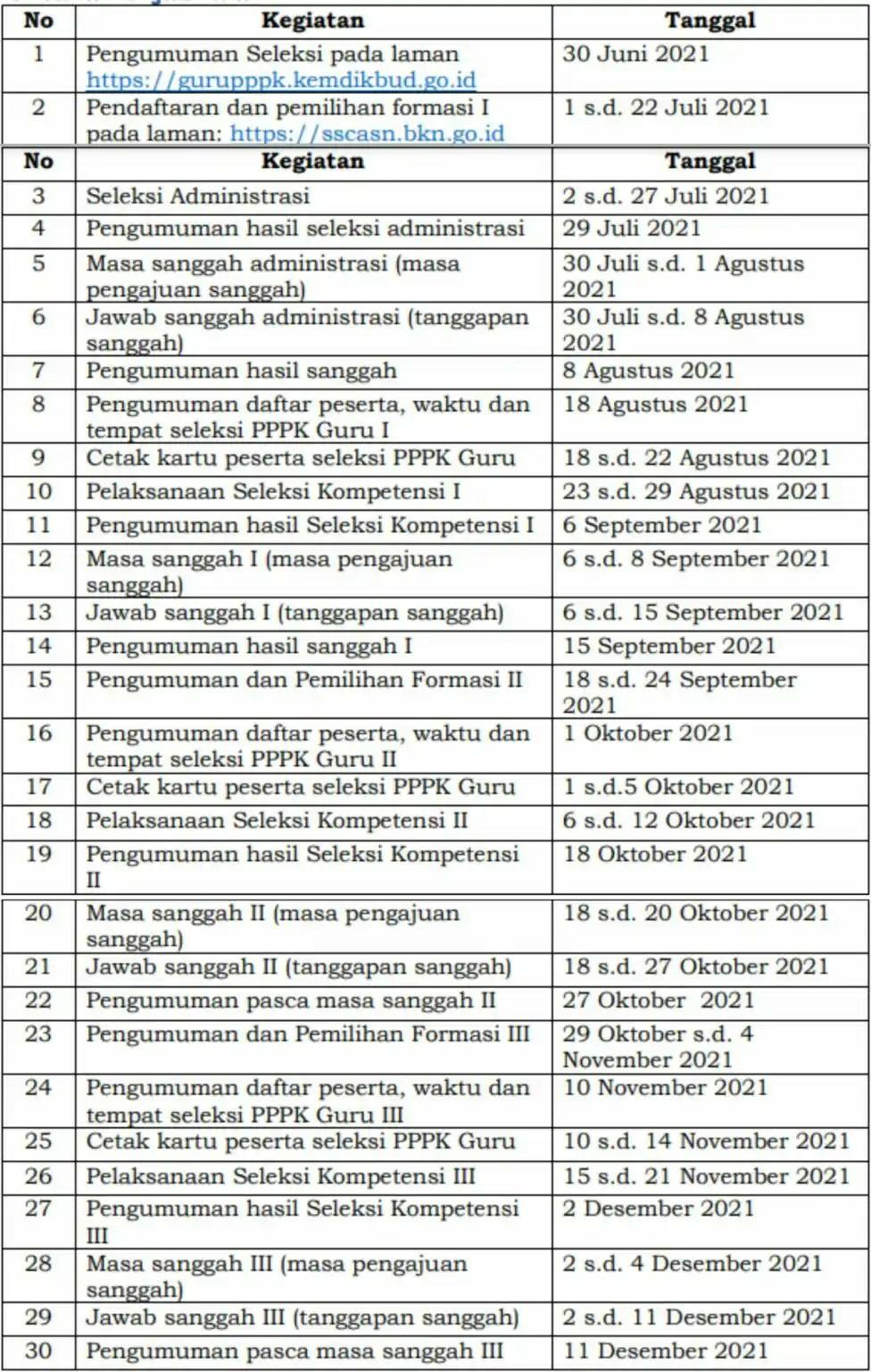 Alamat / Link Situs Cek Lokasi Ujian PPPK Guru 2021